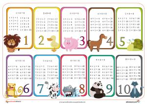 Tablas De Multiplicar Para Imprimir Tablas Del 1 Al 10