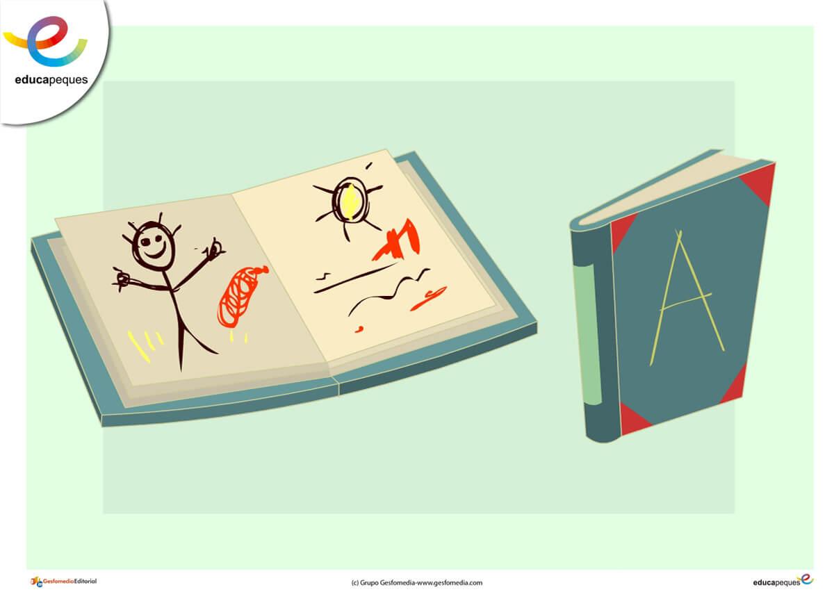 conceptos básicos, conceptos contrarios, los contrarios, fichas para einfantil, recursos para el aula, recursos educativos