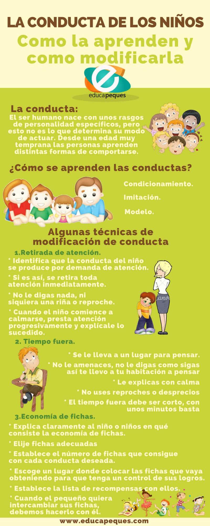 conducta en los niños