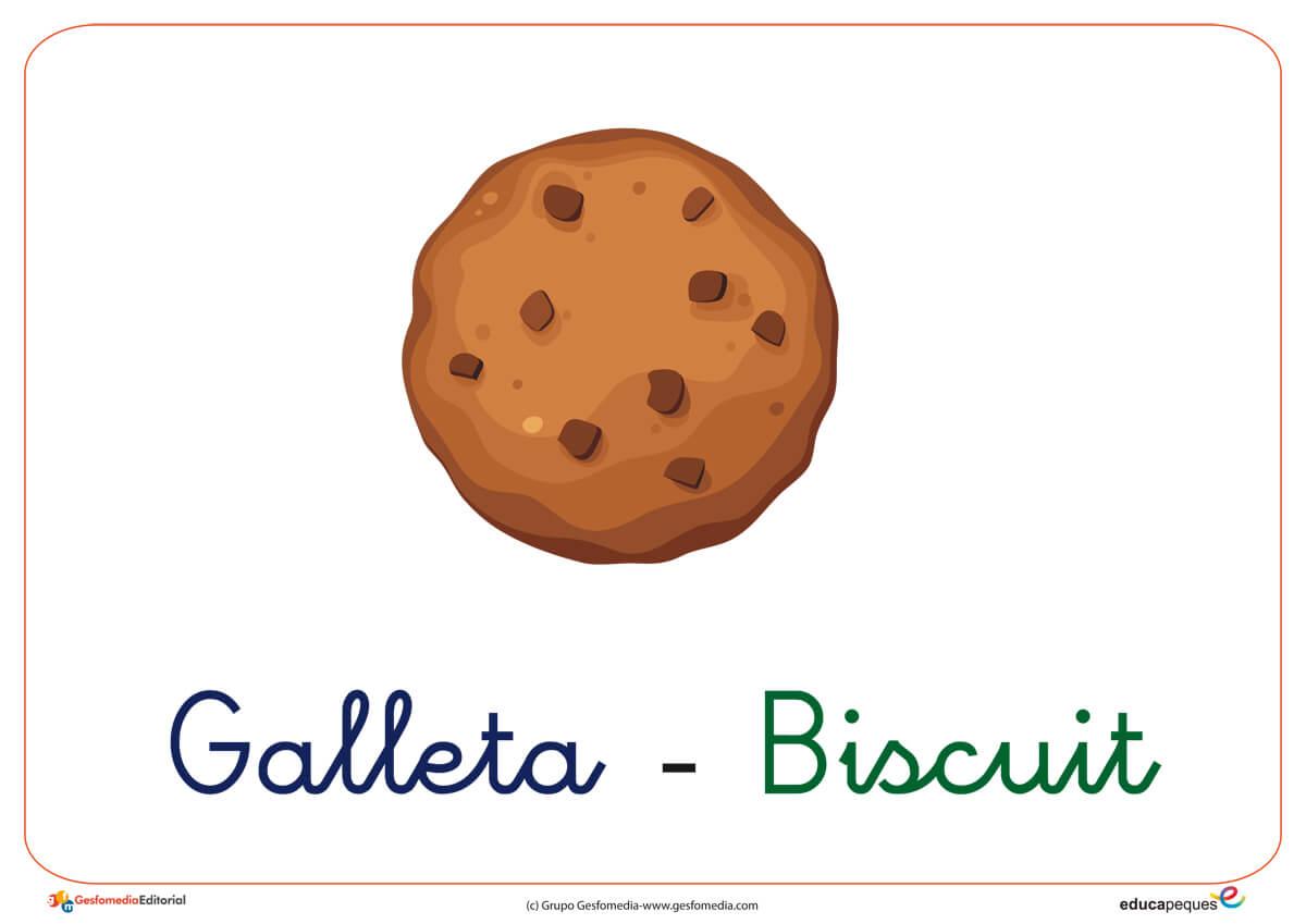 Vocabulario Básico En Castellano E Ingles Alimentos Del Desayuno