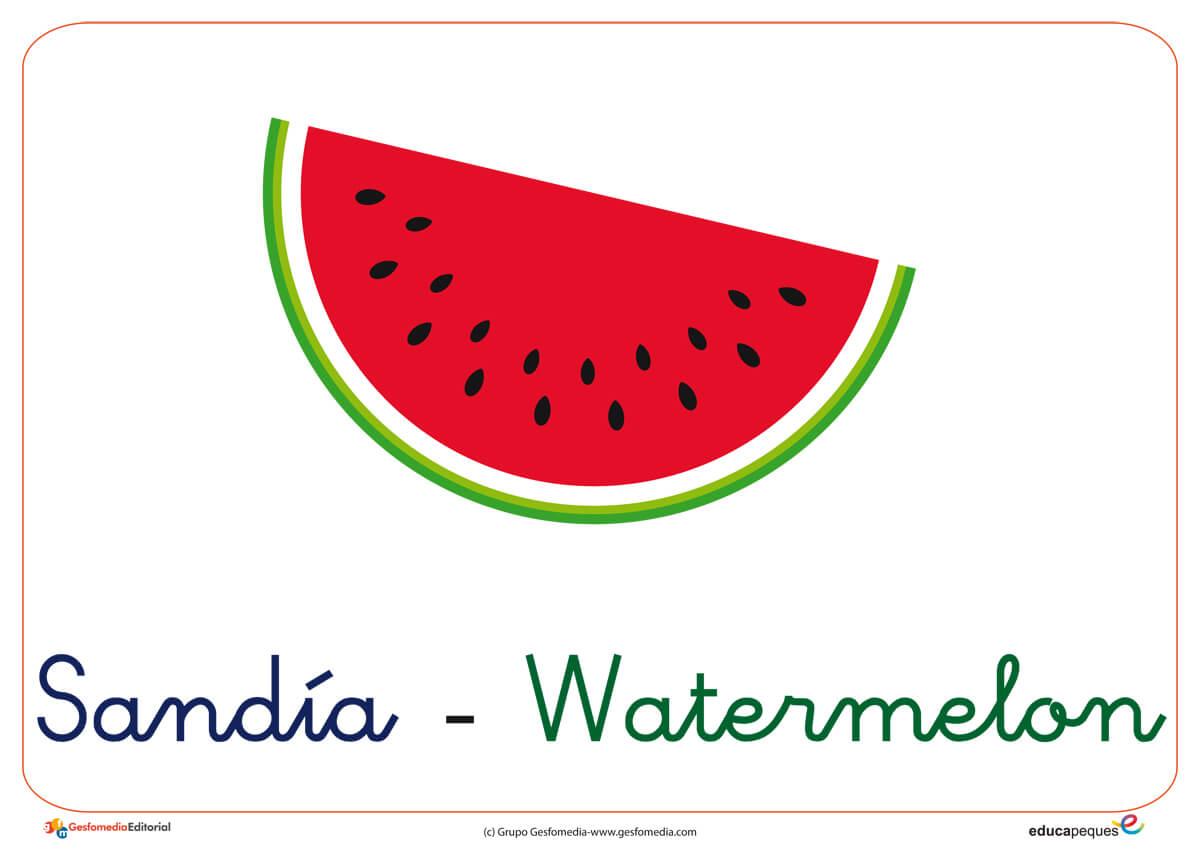 Vocabulario Básico Las Frutas