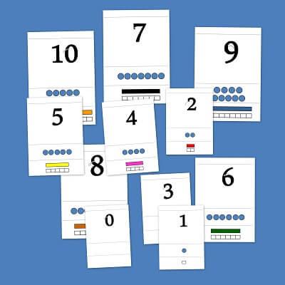Números y regletas