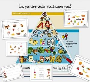 Piramide nutricional en los niños, obesidad infantil