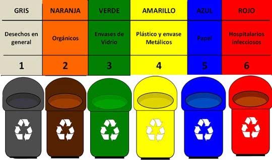 Reciclaje Para Ninos Actividades Para Ensenar A Reciclar