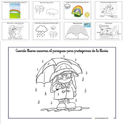 lluvia, tiempo atmosferico, el ciclo del agua