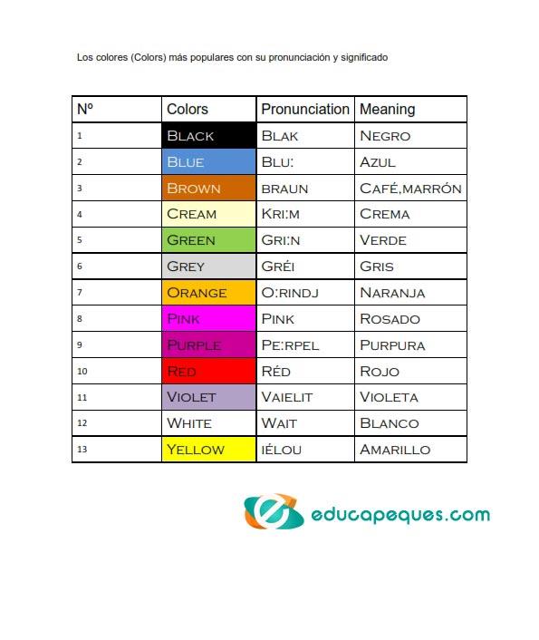 Colores En Ingles Y Su Pronunciacion