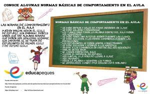imágenes educativas, infografías educativas, infografías, imágenes en educación, normas de comportamiento en el aula