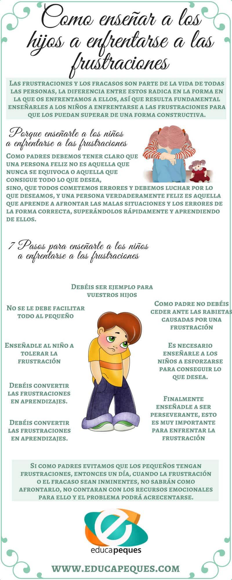 Infografia enseñarle a los niños a enfrentarse a las frustraciones