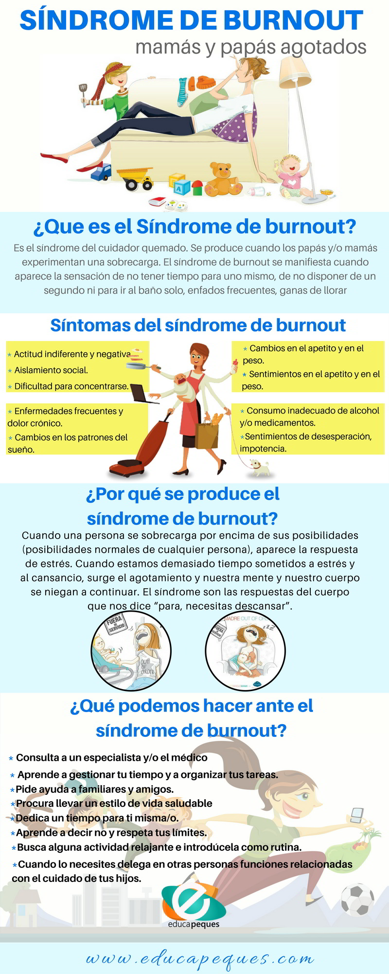 Padres agotados, síndrome de Burnout