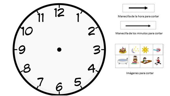 La Importancia De Las Rutinas En Niños El Reloj De Las Rutinas