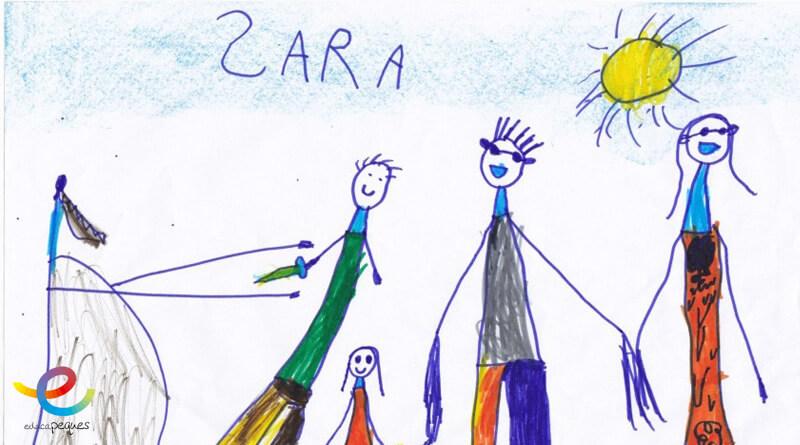 Las etapas del dibujo infantil y su significado Educapeques