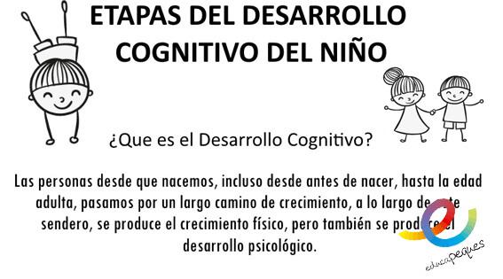 Infografía Etapas Desarrollo Cognitivo Niños
