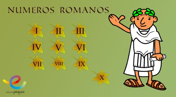 Números romanos ejercicios. Aprende como se escriben