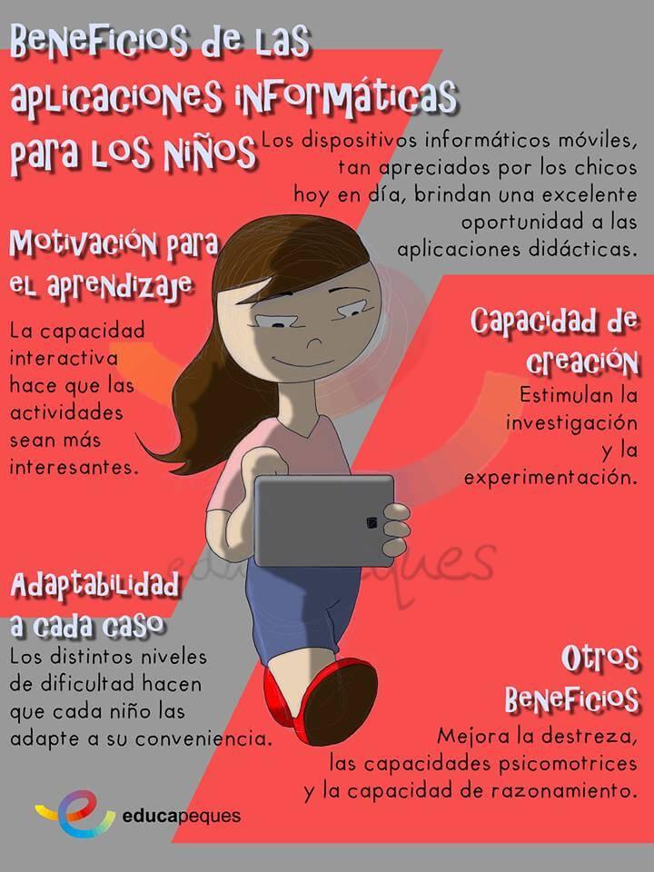 imágenes educativas, infografías educativas