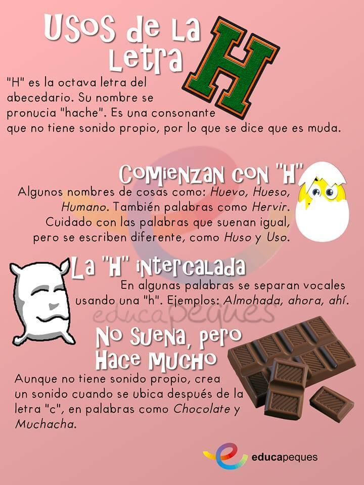 Imágenes Educativas Uso De La Letra H