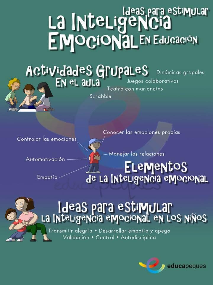 Infografia ideas para estimular la inteligencia emocional