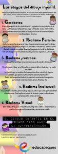 imágenes educativas, infografías educativas, infografías, imágenes en educación, dibujo infantil