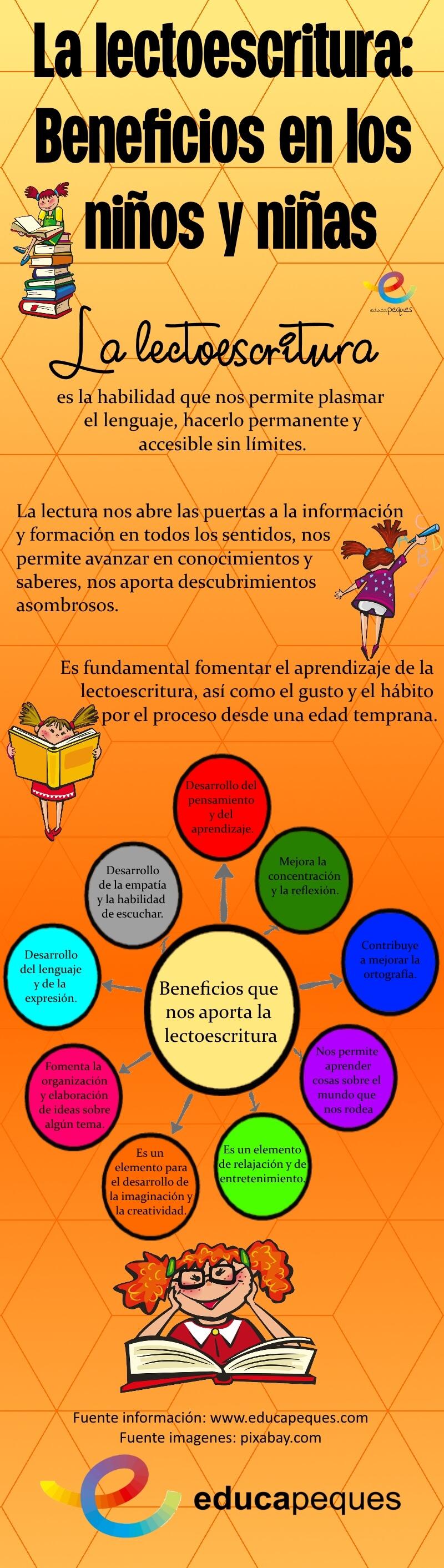 lectoescritura, escritura, grafomotricidad, infografía