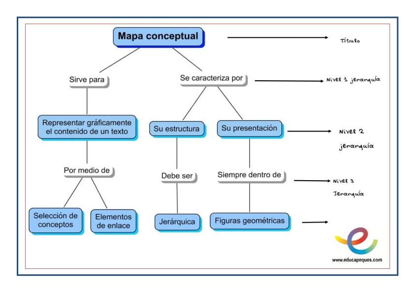 Fichas- mapas mentales y de concepto_002
