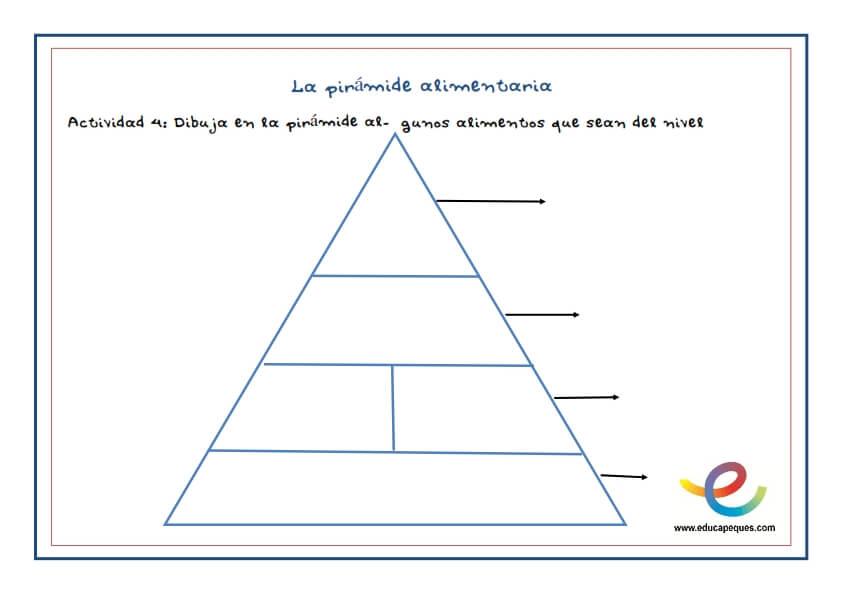 Pir mide nutricional con cela para una buena alimentaci n sana - Piramide alimenticia para ninos para colorear ...