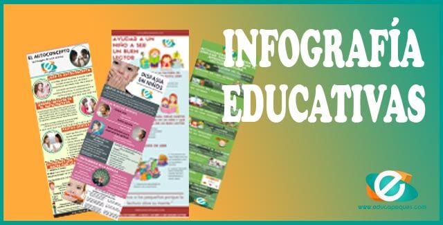 Imágenes educativas e infografías para niños, padres y docentes
