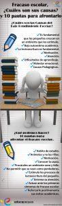 imágenes educativas, infografías educativas, infografías, imágenes en educación, fracaso escolar