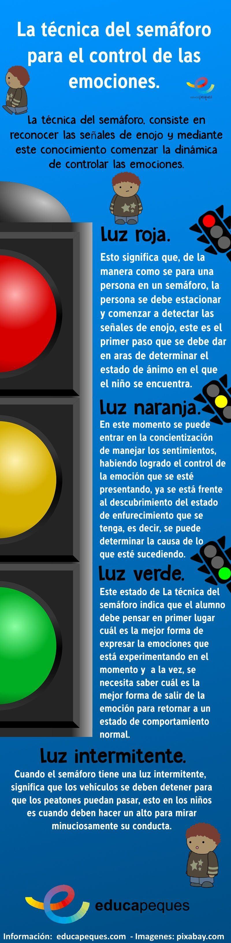 Infografia semaforo para el control de las emociones