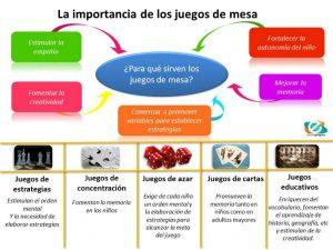 infografía educativa, imagenes educativas, juegos de mesa