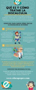 Infografía educativa la discalculia