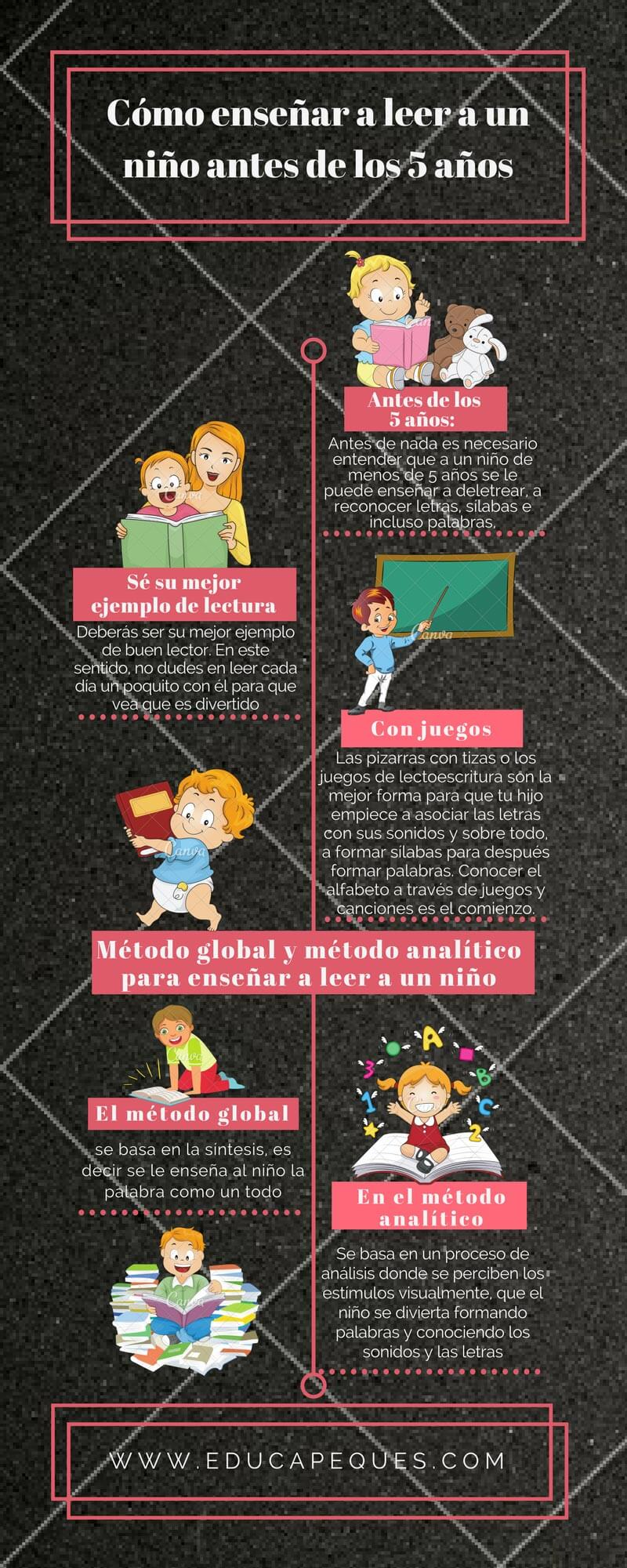 Imagenes educativas