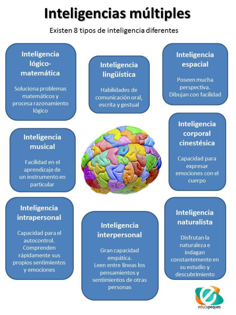 imágenes educativas, infografías educativas, infografías, imágenes en educación, frases educativasimágenes educativas, infografías educativas, infografías, imágenes en educación, frases educativas