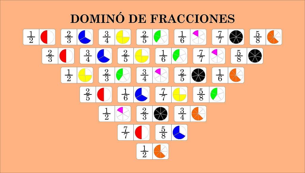 domino de fracciones, juego de fracciones