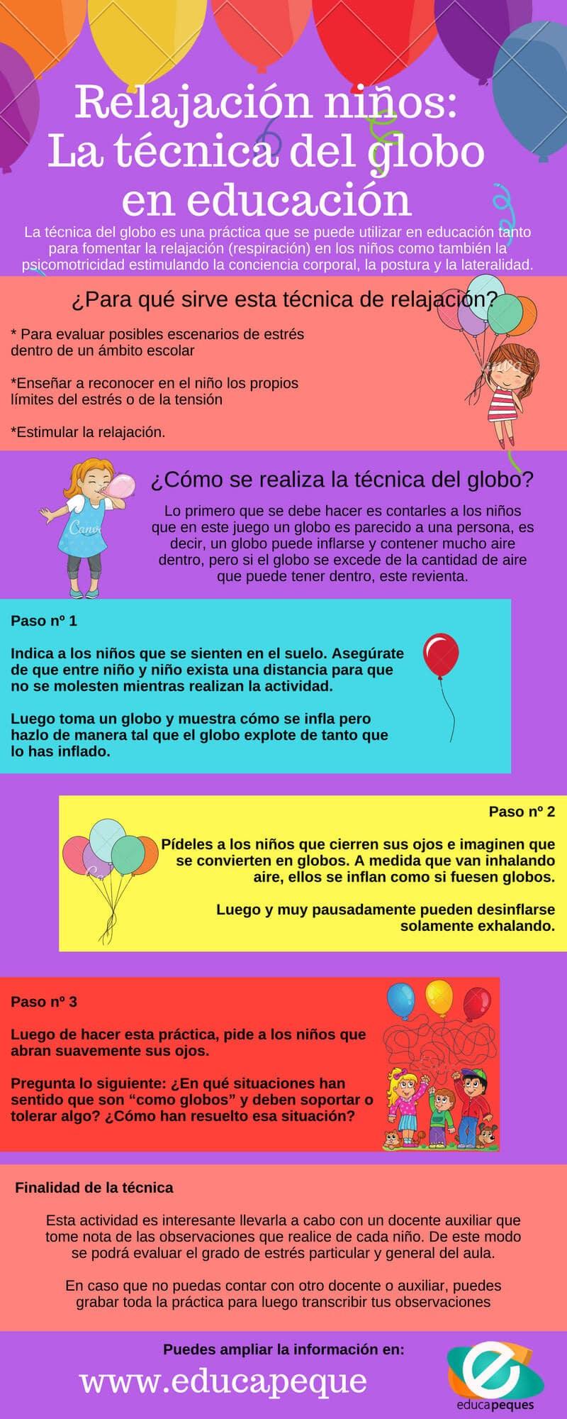 Relajación niños: La técnica del globo en educación