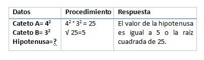 teorema de pitagoras 4