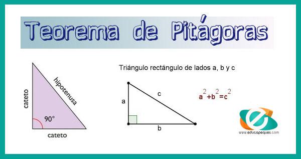 pitagoras, teorema de pitagoras, triangulos rectangulos
