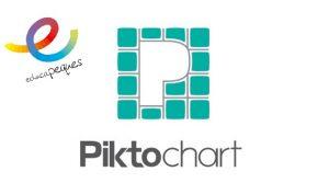 Piktochart, diseño infografía, diseño gráfico, app informática