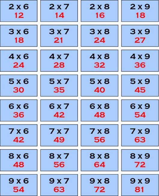 Multiplicaciones Juego De Matematicas Serpientes Y Escaleras