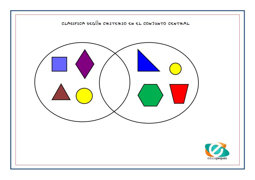 Diagrama de venn para nios mtodo educativo efectivo diagrama de venn metodo de venn diagrama venn john venn diagrama de ccuart Choice Image