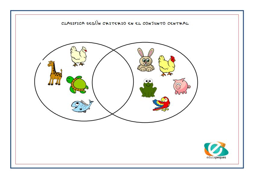 Diagrama de venn para nios mtodo educativo efectivo diagrama de venn metodo de venn diagrama venn john venn diagrama de ccuart Image collections