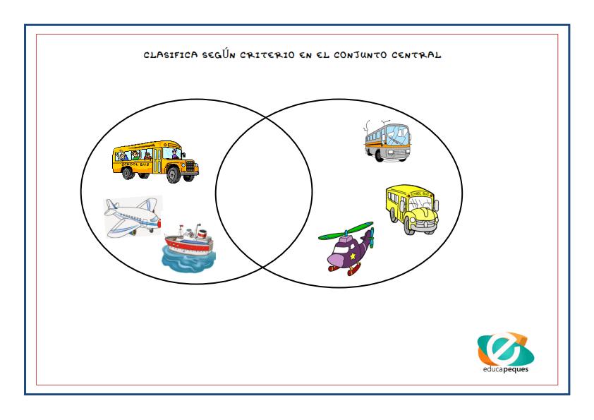 Diagrama de venn para nios mtodo educativo efectivo diagrama de venn metodo de venn diagrama venn john venn diagrama de ccuart Images