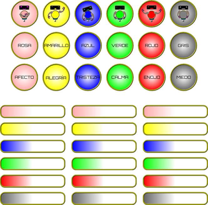 Actividades para trabajar las emociones, emociones niños, inteligencia emocional, desarrollo emocional del niño