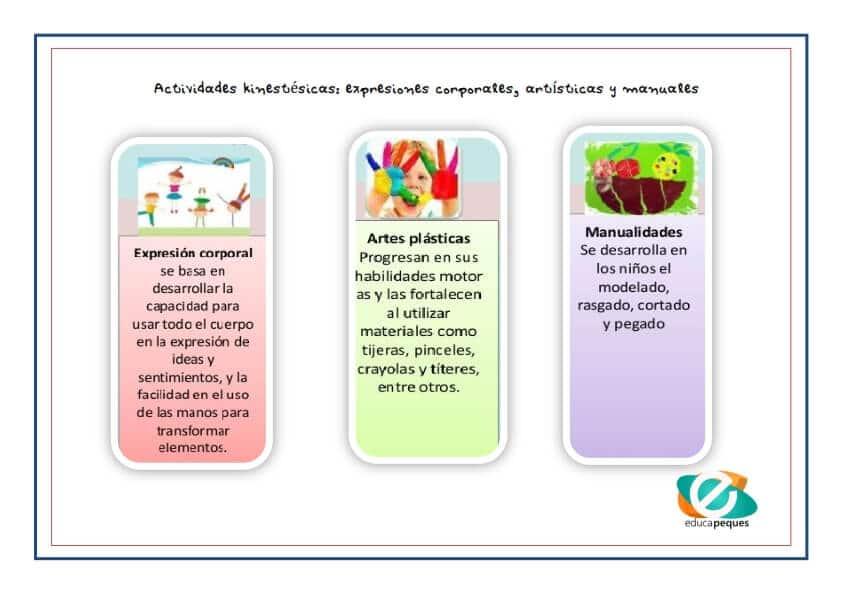 3-tipos-de-aprendizaje-fichas-_006