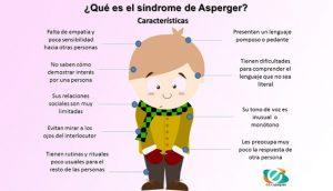 niños con asperger, síndrome de asperger, asperger, trastorno de asperger