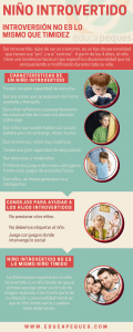 infografía niño introvertido