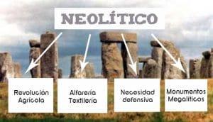 3- Neolítico