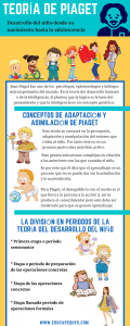 Infografía Teoria de Piaget