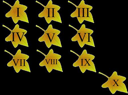 leer números romanos