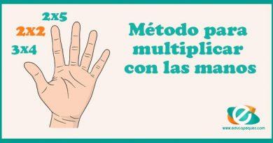 Método para multiplicar con las manos