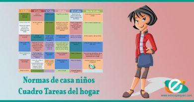 Normas de casa. Cuadro para incluir a los niños en las tareas del hogar
