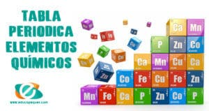tabla periodica elementos químicos